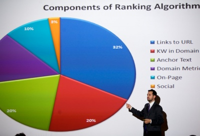 Rand Fishkin Faceoff Big Budget LinkBuilding 175