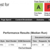 Cloudflare vs. Minify: CloudFlare WordPress Performance Test