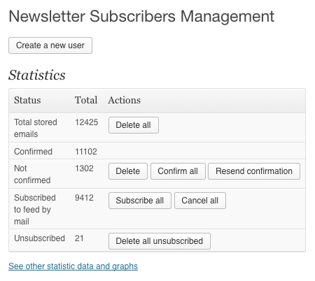 newsletter subscribers management