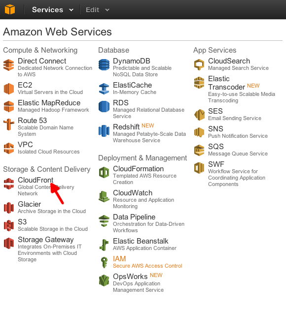 amazon aws menu cloudfront