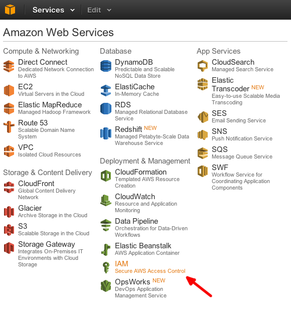 amazon aws menu iam