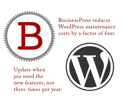 Improvements in WordPress 4.4, 4.5, 4.6 and 4.7 for Business Publishers