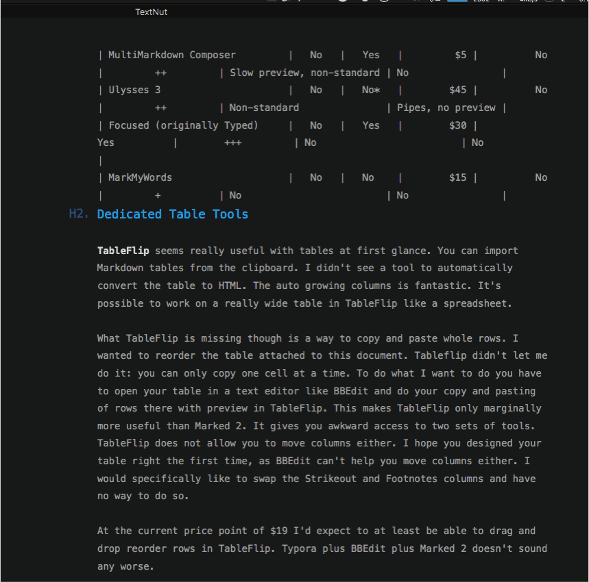 Markdown Editors Shootout: Support for Tables, Footnotes, Strikethrough